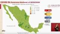 México suma 848 casos y seis decesos por coronavirus; descartan hacerle prueba a AMLO
