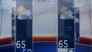 Posibles aguaceros con temperaturas en los bajos 50s