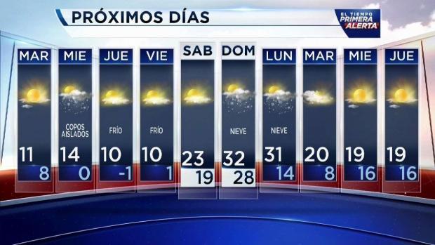 Condados de IL bajo aviso por baja sensación térmica
