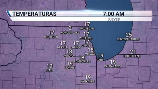 El tiempo este miércoles en Chicago y alrededores