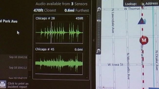Detectores de balazos en Chicago