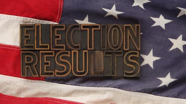 Resultados locales de Illinois