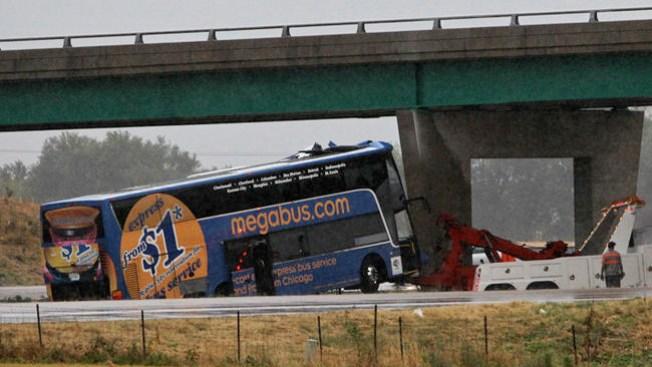 Demandas contra Megabus